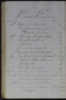 p.166 Journal of Augustus G. Coleman, Volume I
