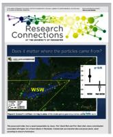 Research Connections (March 6, 2015)