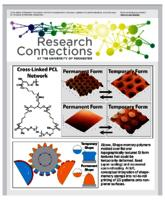 Research Connections (October 2, 2015)