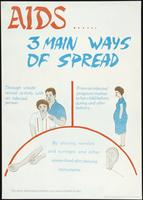 AIDS … 3 Main Ways of Spread