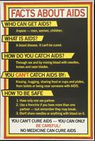Facts about AIDS