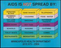 AIDS is not spread by: